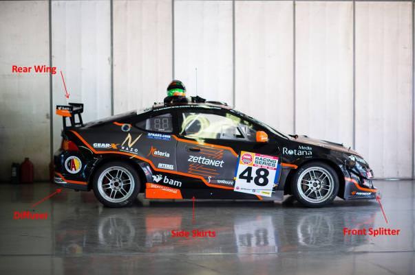 Car Set-up: Aerodynamics - ZRT Motorsport